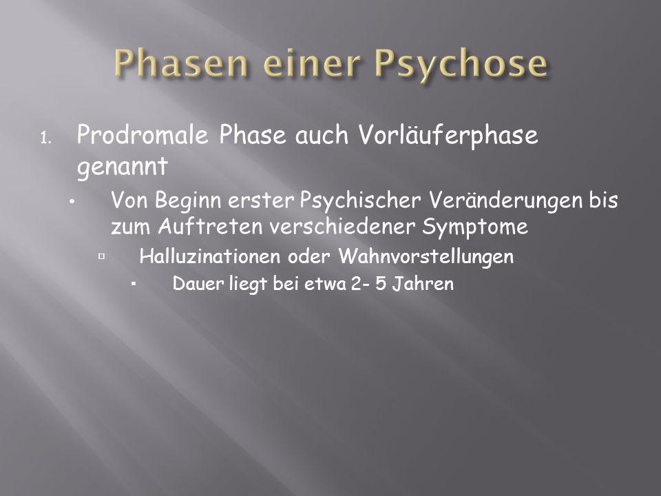 Phasen einer Psychose Prodromale Phase auch Vorläuferphase genannt