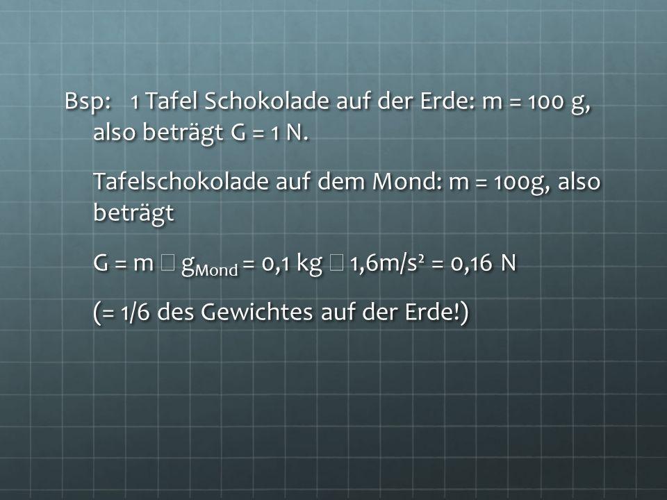 Bsp: 1 Tafel Schokolade auf der Erde: m = 100 g, also beträgt G = 1 N.