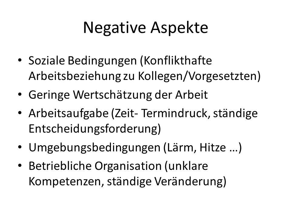 Negative Aspekte Soziale Bedingungen (Konflikthafte Arbeitsbeziehung zu Kollegen/Vorgesetzten) Geringe Wertschätzung der Arbeit.