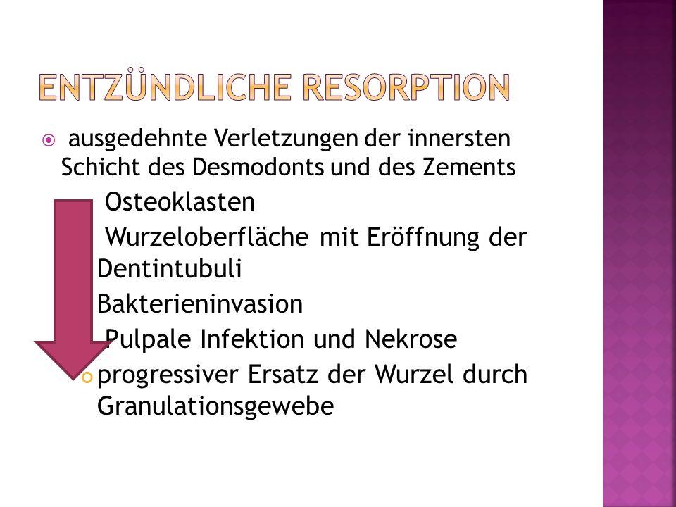 Entzündliche Resorption