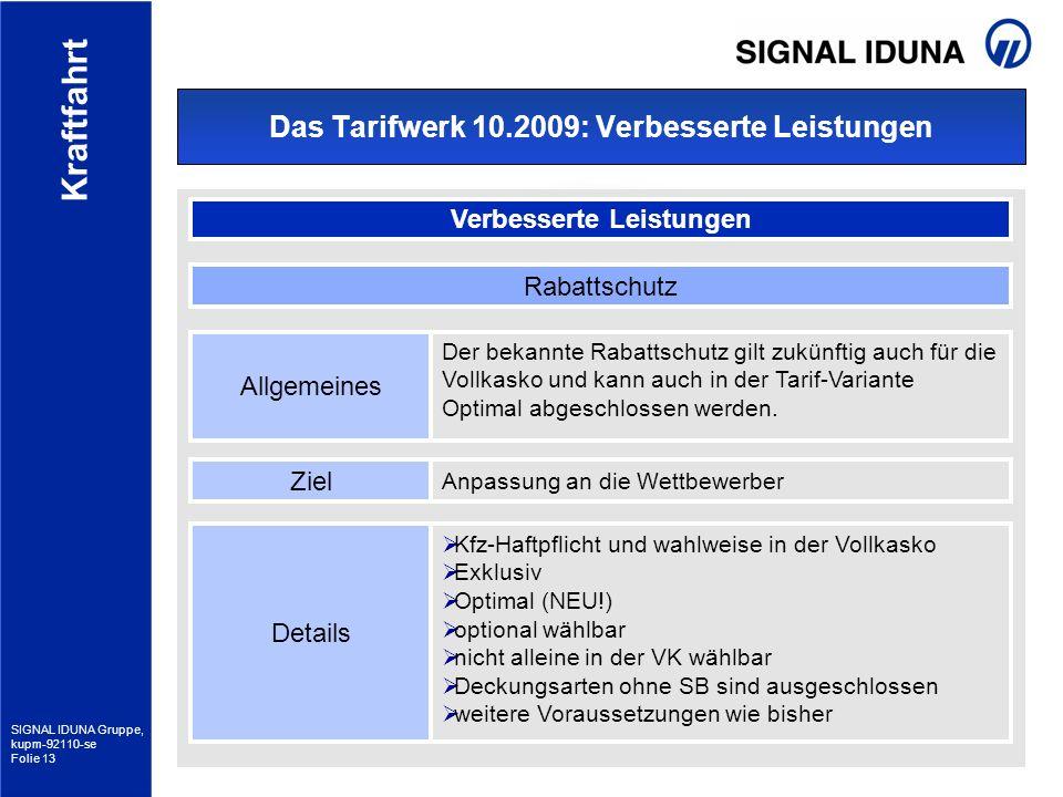 Das Tarifwerk 10.2009: Verbesserte Leistungen