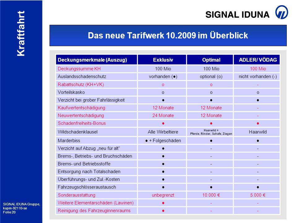 Das neue Tarifwerk 10.2009 im Überblick