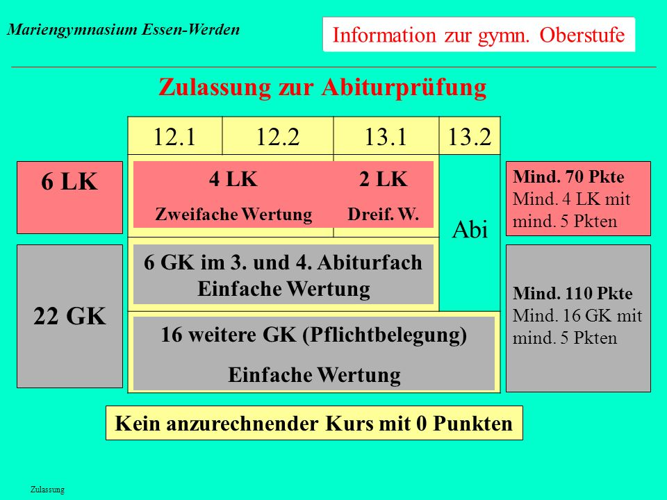 Zulassung zur Abiturprüfung 6 LK 22 GK