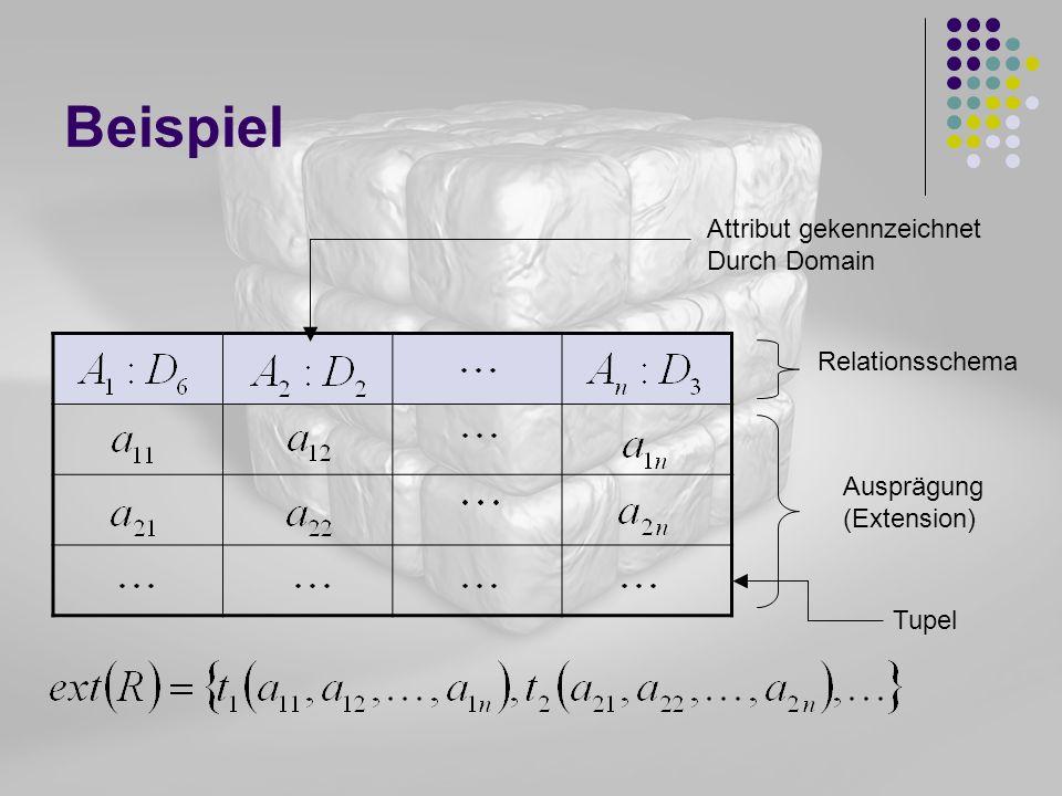Beispiel Attribut gekennzeichnet Durch Domain Relationsschema