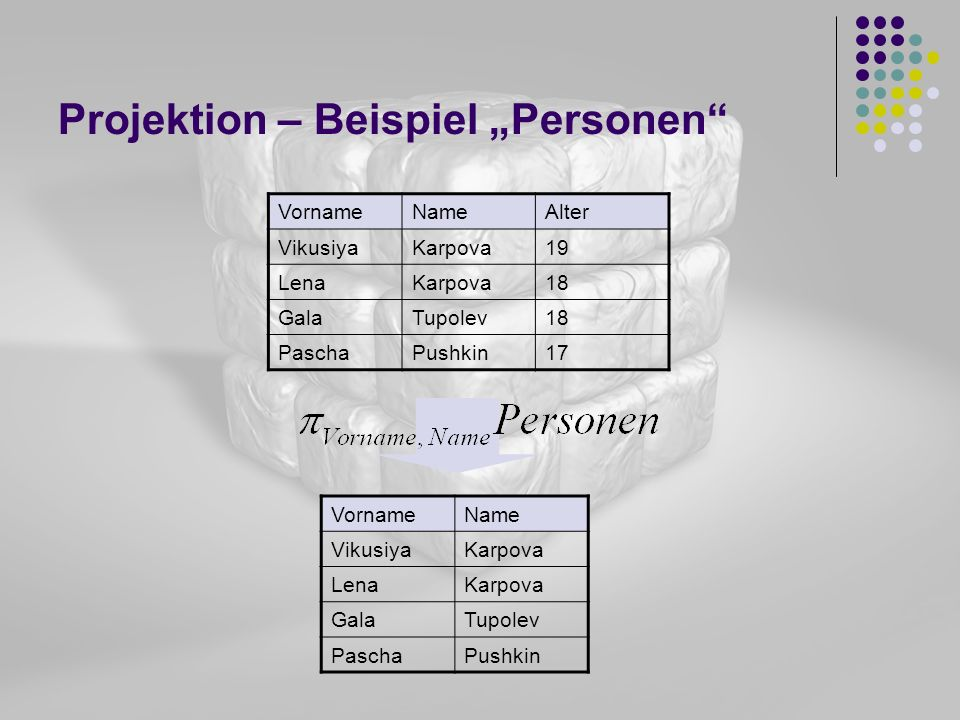"""Projektion – Beispiel """"Personen"""