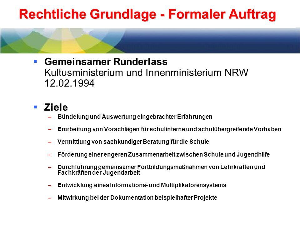 Rechtliche Grundlage - Formaler Auftrag