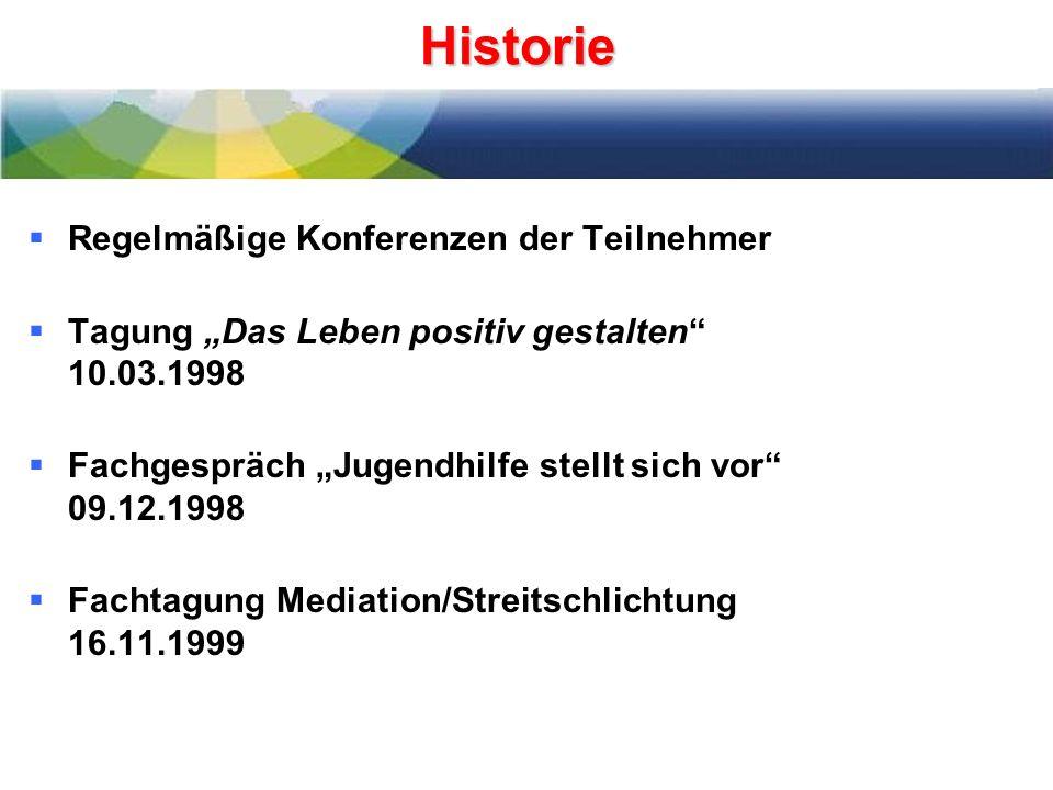 Historie Regelmäßige Konferenzen der Teilnehmer
