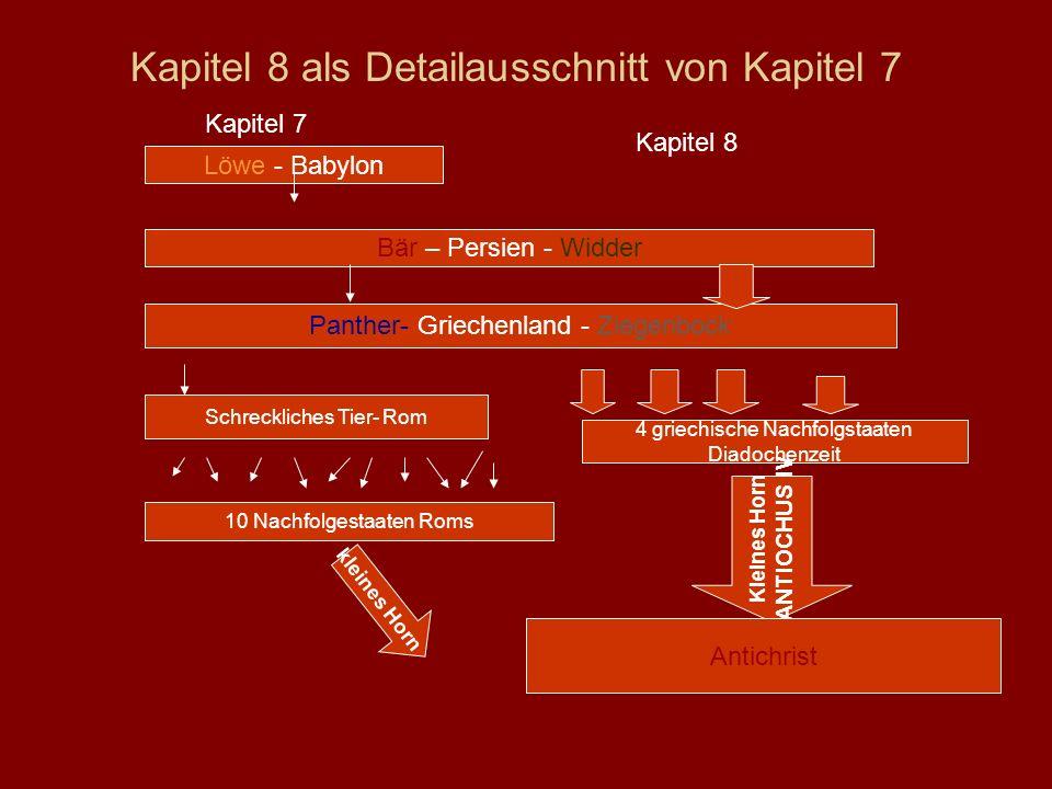 Die Weissagung der 2300 Abende und Morgen (Daniel 8, 13 – 14/ bzw