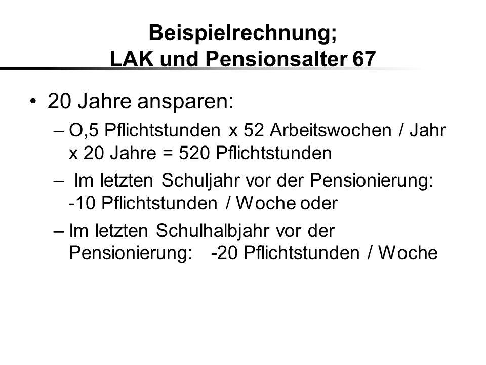 Beispielrechnung; LAK und Pensionsalter 67