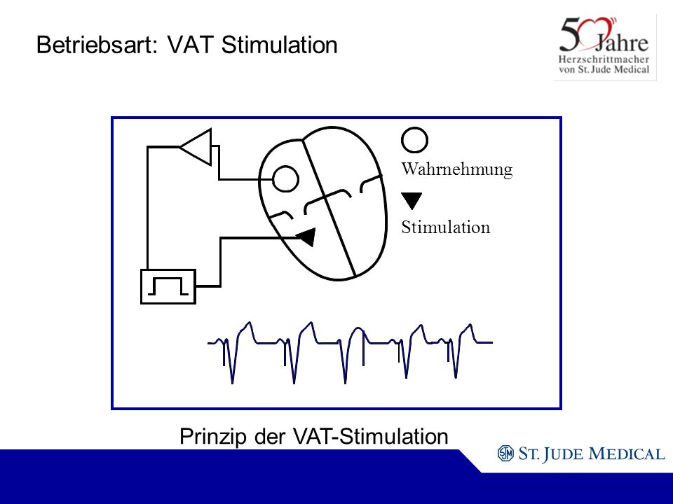 Betriebsart: VAT Stimulation