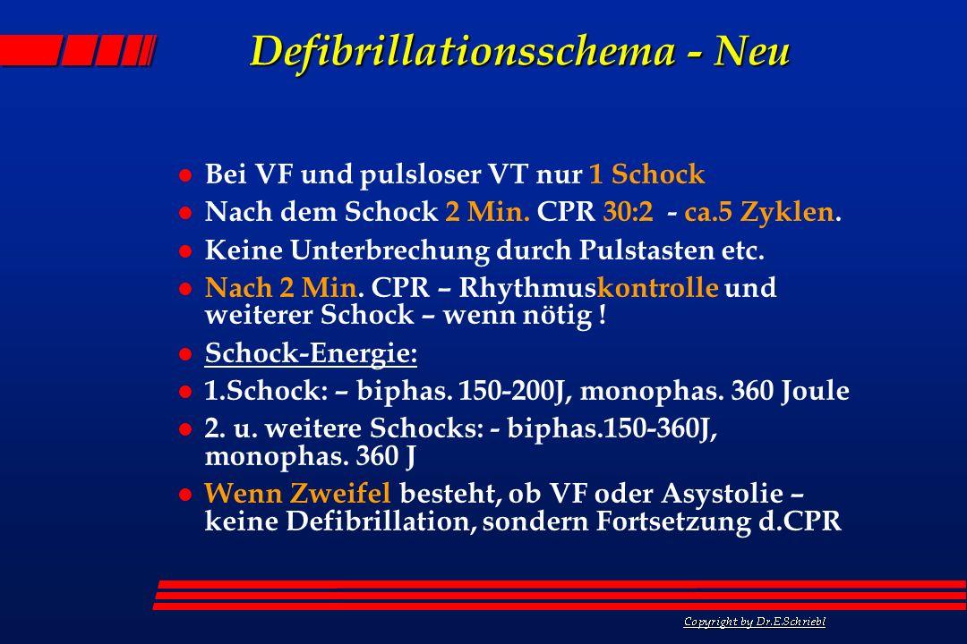 Defibrillationsschema - Neu