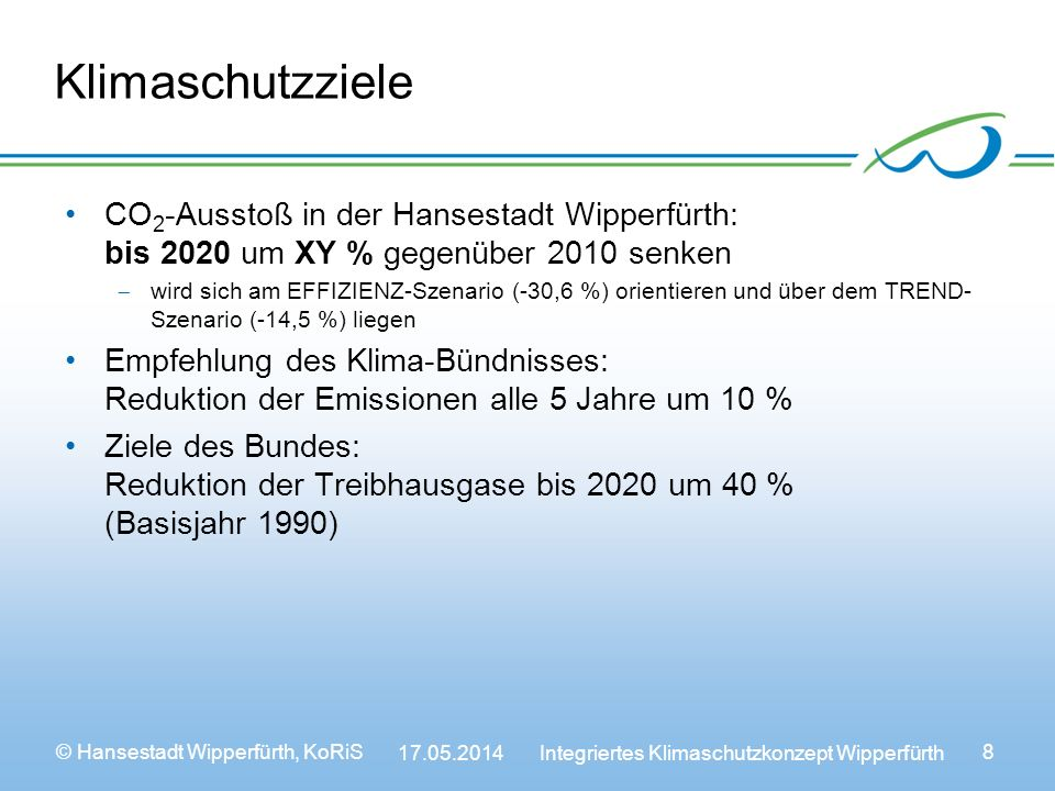 Klimaschutzziele CO2-Ausstoß in der Hansestadt Wipperfürth: bis 2020 um XY % gegenüber 2010 senken.