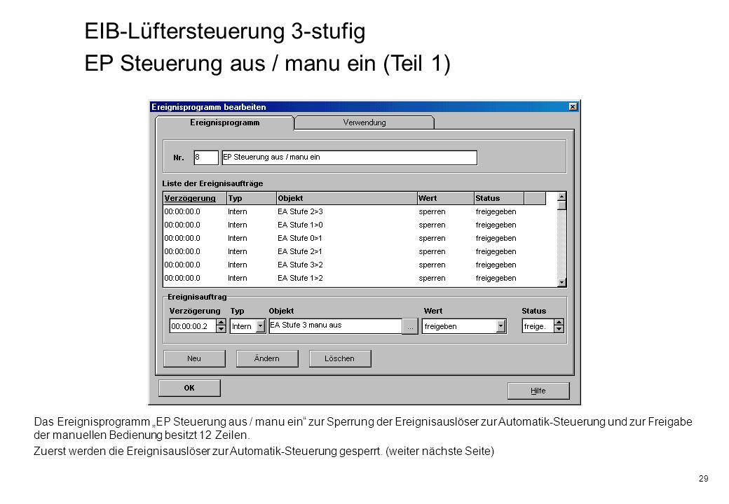 EIB-Lüftersteuerung 3-stufig EP Steuerung aus / manu ein (Teil 1)