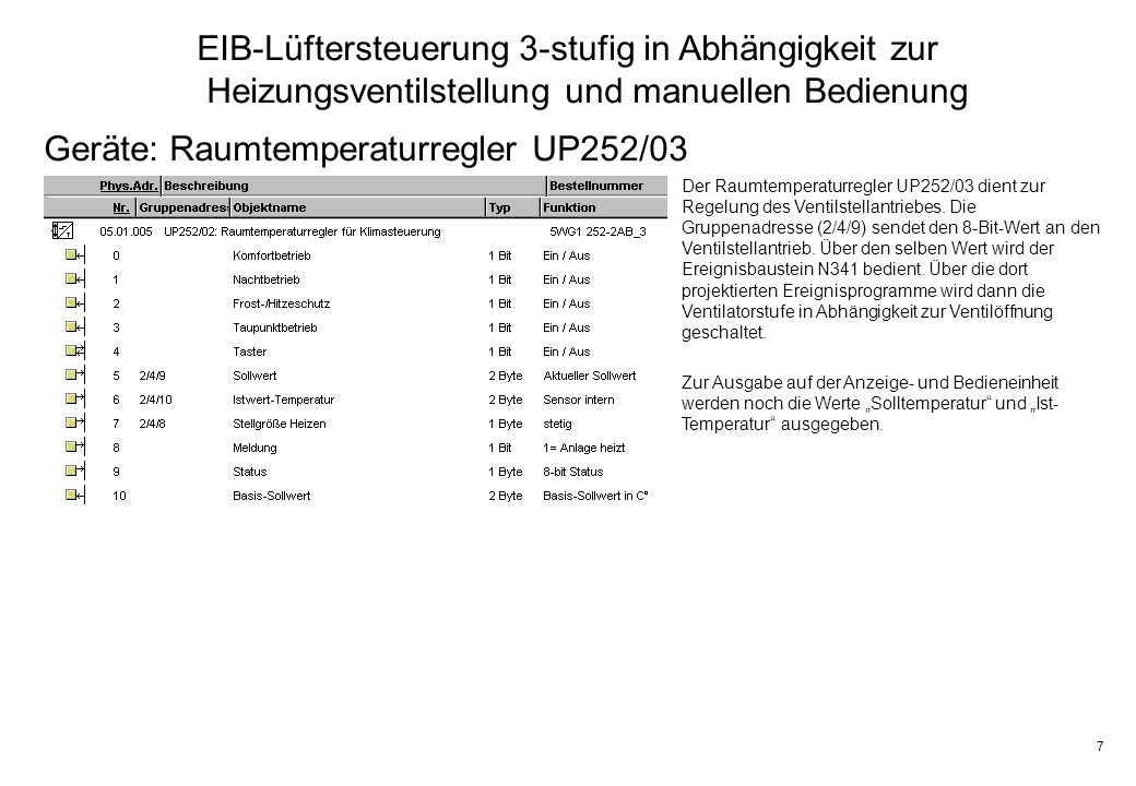 Geräte: Raumtemperaturregler UP252/03