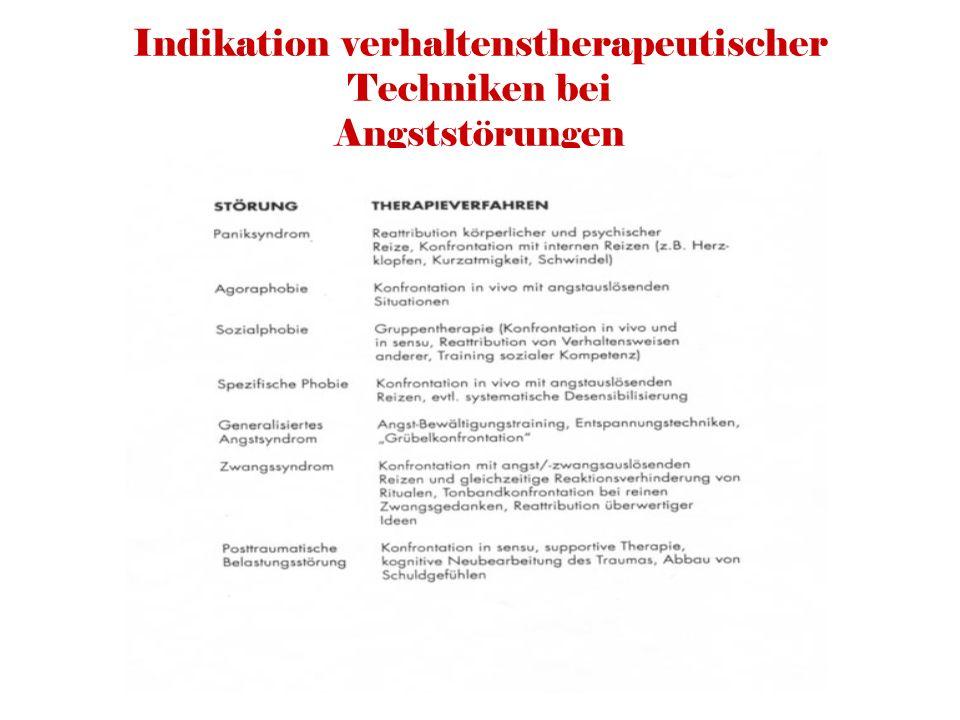 Indikation verhaltenstherapeutischer Techniken bei Angststörungen