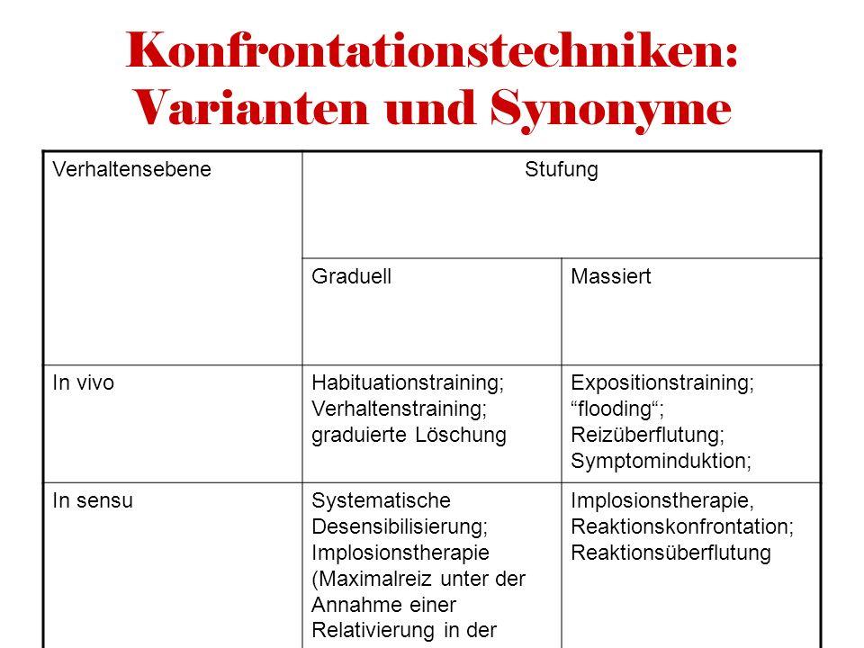 Konfrontationstechniken: Varianten und Synonyme