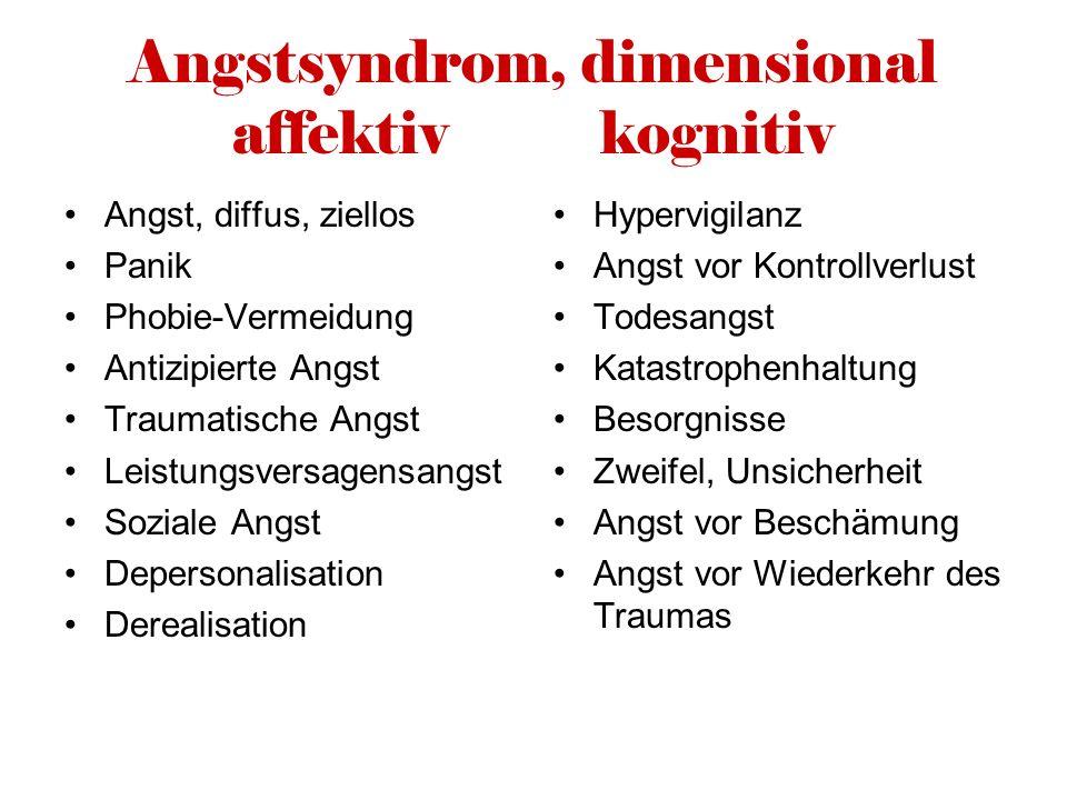Angstsyndrom, dimensional affektiv kognitiv