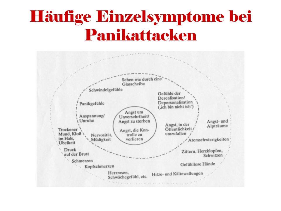 Häufige Einzelsymptome bei Panikattacken