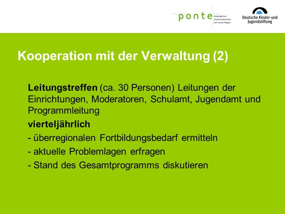 Kooperation mit der Verwaltung (2)
