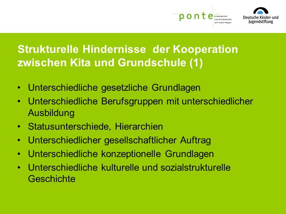 Strukturelle Hindernisse der Kooperation zwischen Kita und Grundschule (1)