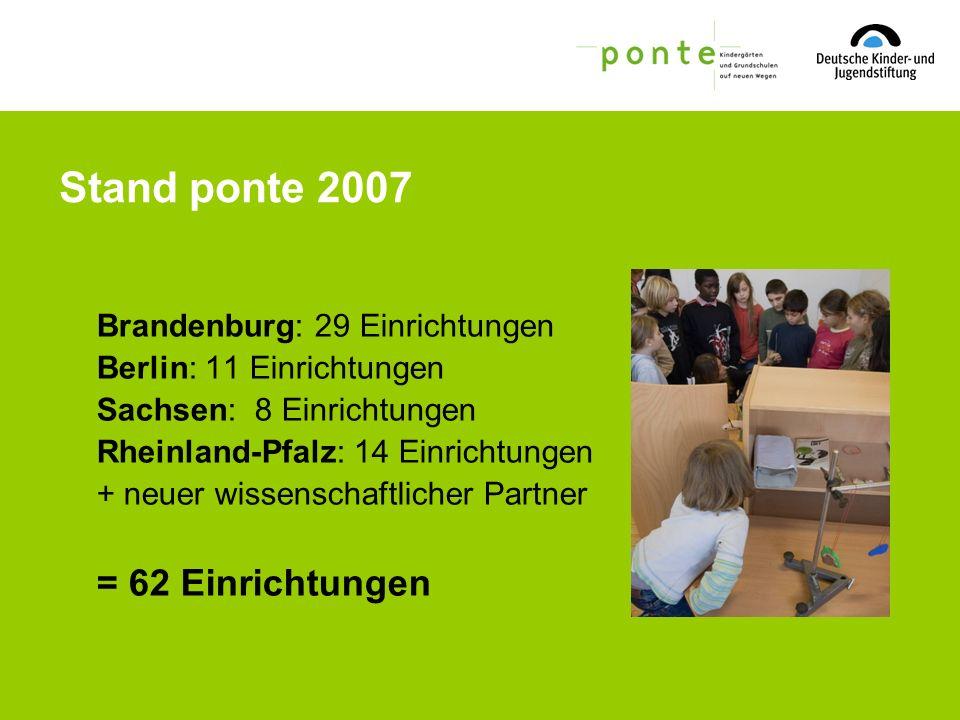 Stand ponte 2007 = 62 Einrichtungen Brandenburg: 29 Einrichtungen