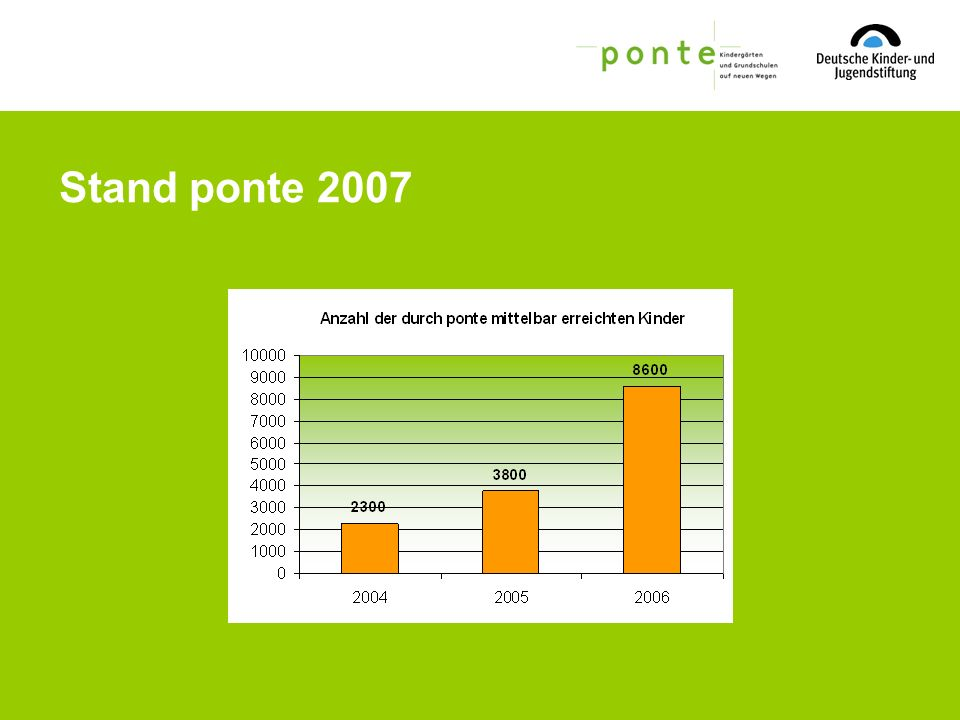Stand ponte 2007