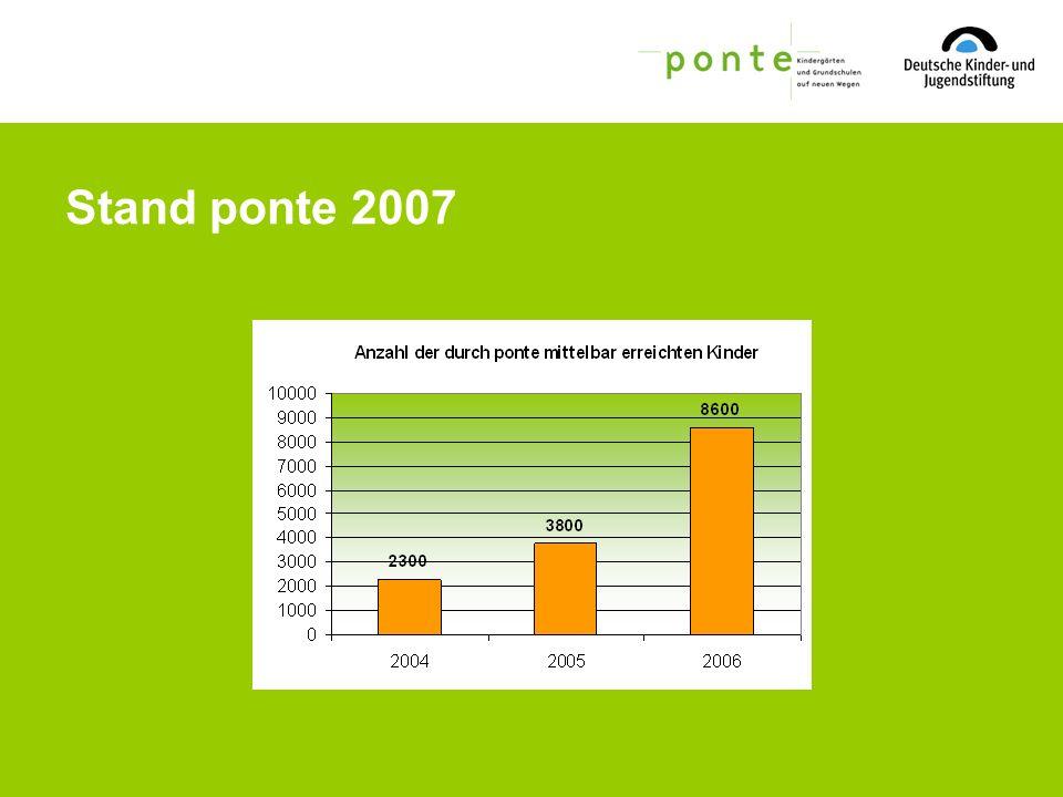 Stand ponte 2007