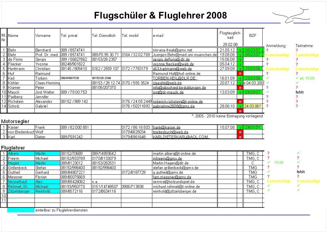 Flugschüler & Fluglehrer 2008