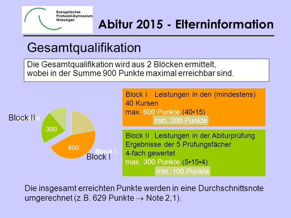 Gesamtqualifikation Die Gesamtqualifikation wird aus 2 Blöcken ermittelt, wobei in der Summe 900 Punkte maximal erreichbar sind.