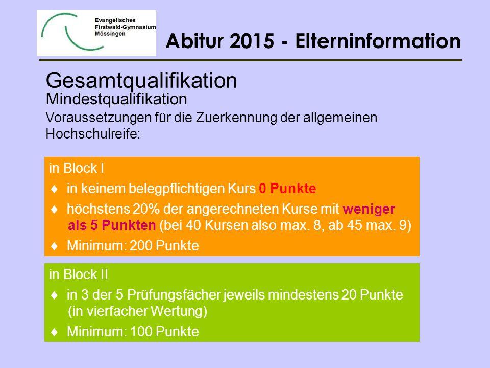 Gesamtqualifikation Mindestqualifikation