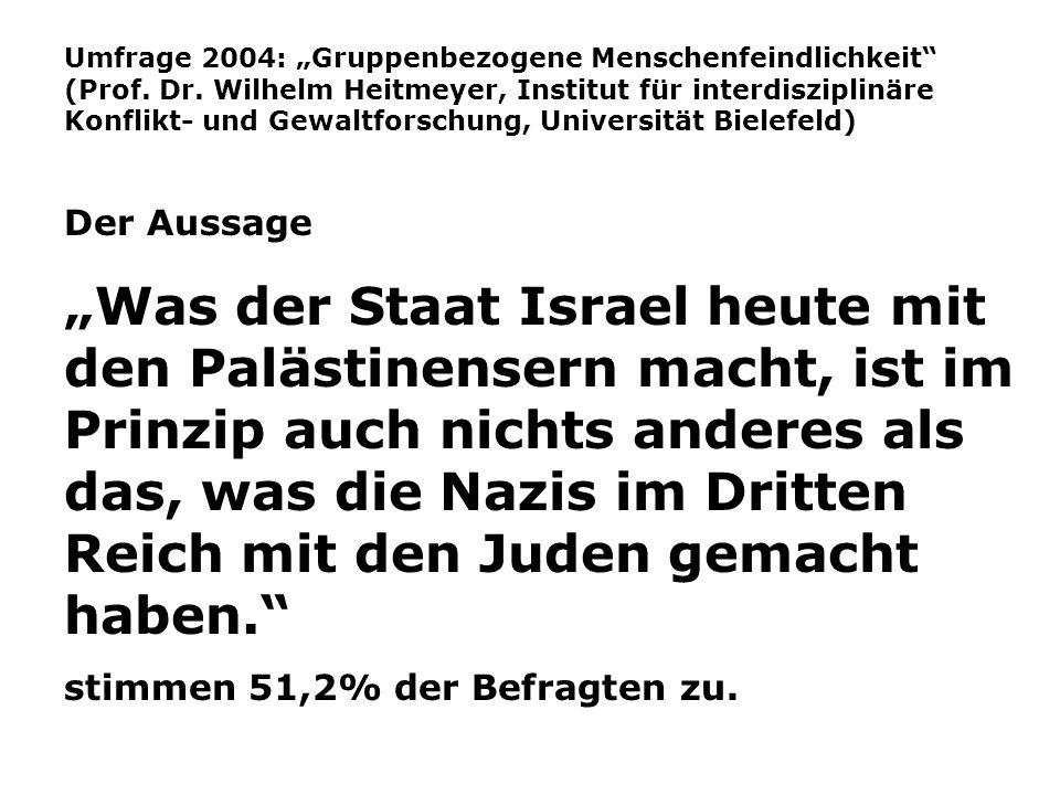 """Umfrage 2004: """"Gruppenbezogene Menschenfeindlichkeit (Prof. Dr"""