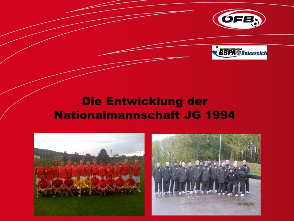 Die Entwicklung der Nationalmannschaft JG 1994
