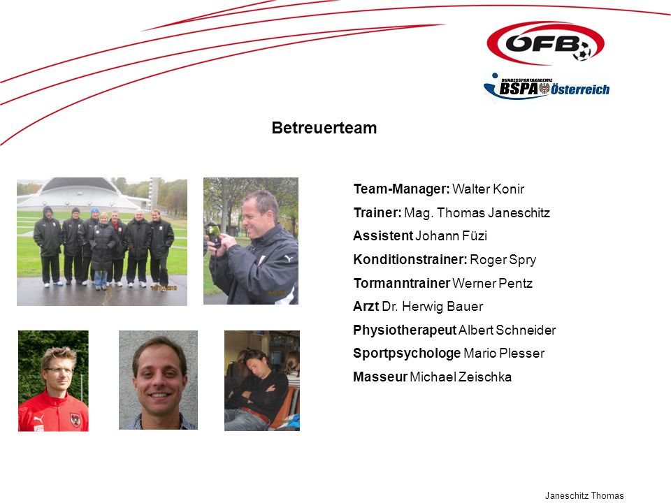 Betreuerteam Team-Manager: Walter Konir
