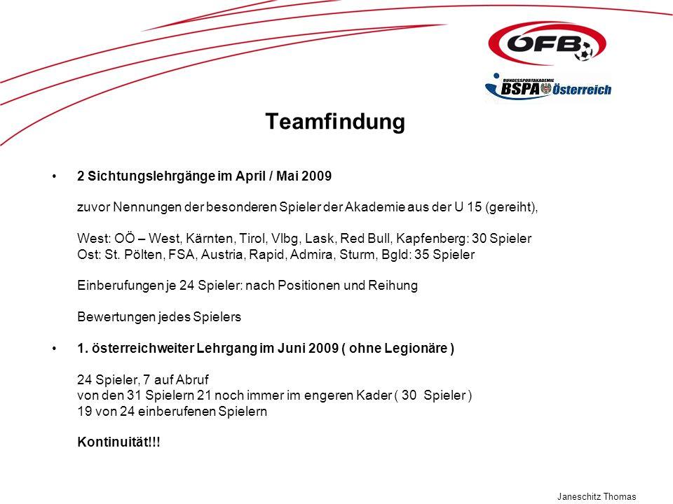 Teamfindung 2 Sichtungslehrgänge im April / Mai 2009
