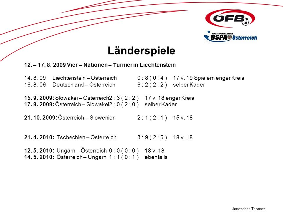 Länderspiele 12. – 17. 8. 2009 Vier – Nationen – Turnier in Liechtenstein.