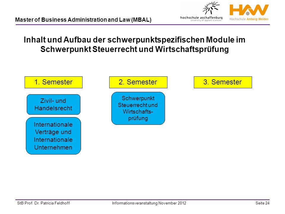 Inhalt und Aufbau der schwerpunktspezifischen Module im Schwerpunkt Steuerrecht und Wirtschaftsprüfung