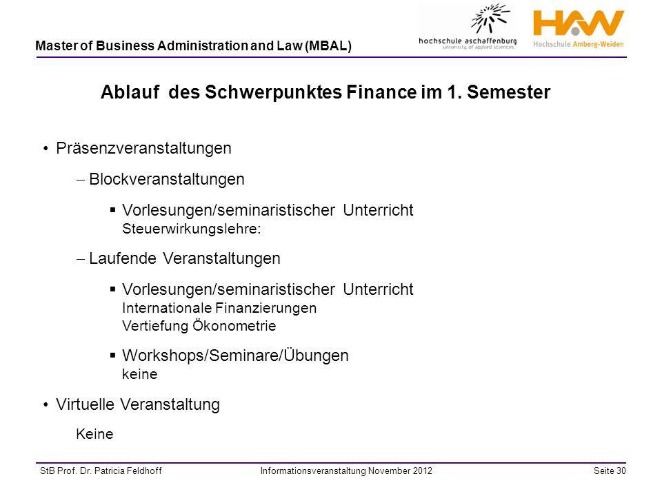 Ablauf des Schwerpunktes Finance im 1. Semester