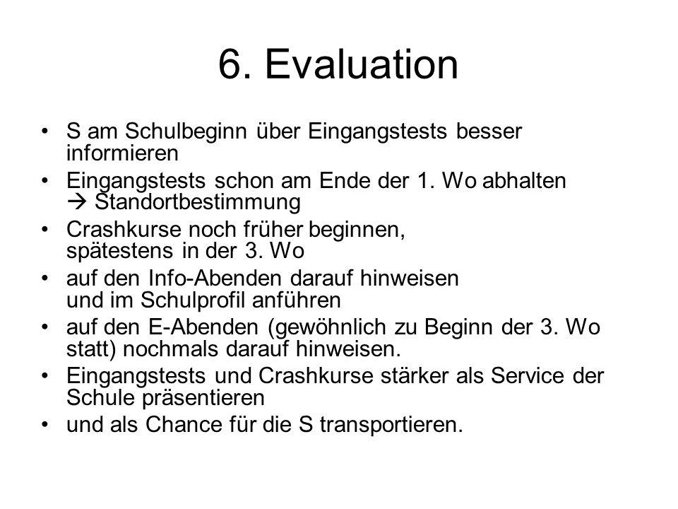 6. Evaluation S am Schulbeginn über Eingangstests besser informieren