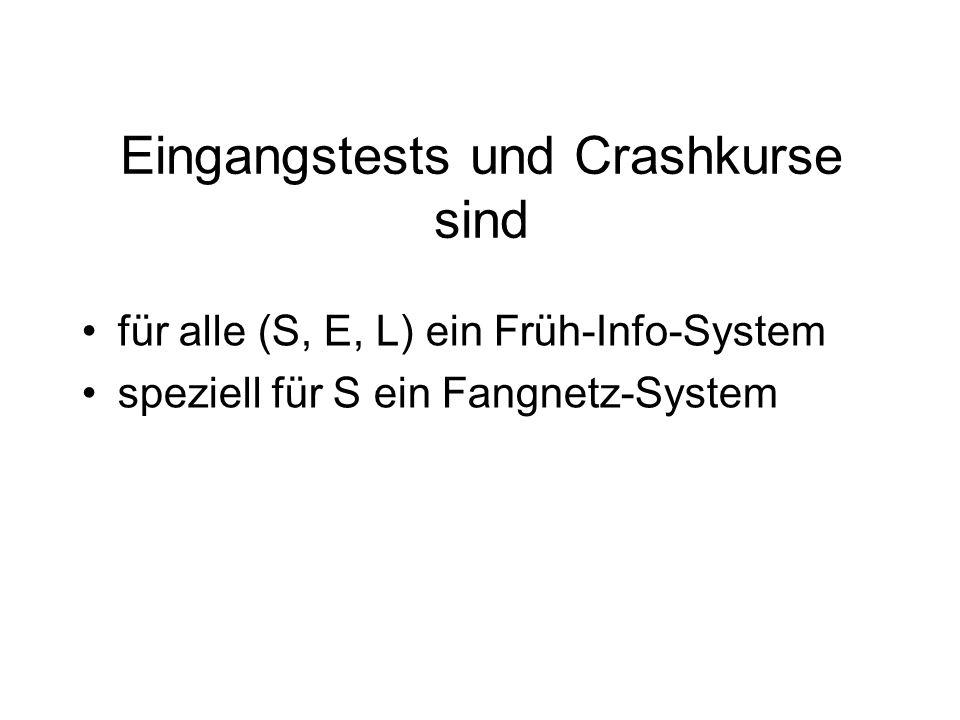 Eingangstests und Crashkurse sind