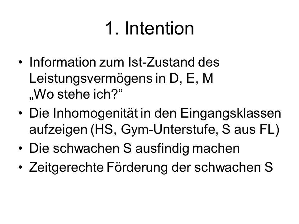 """1. Intention Information zum Ist-Zustand des Leistungsvermögens in D, E, M """"Wo stehe ich"""