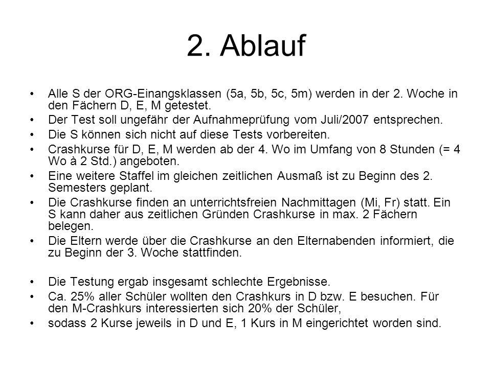 2. Ablauf Alle S der ORG-Einangsklassen (5a, 5b, 5c, 5m) werden in der 2. Woche in den Fächern D, E, M getestet.