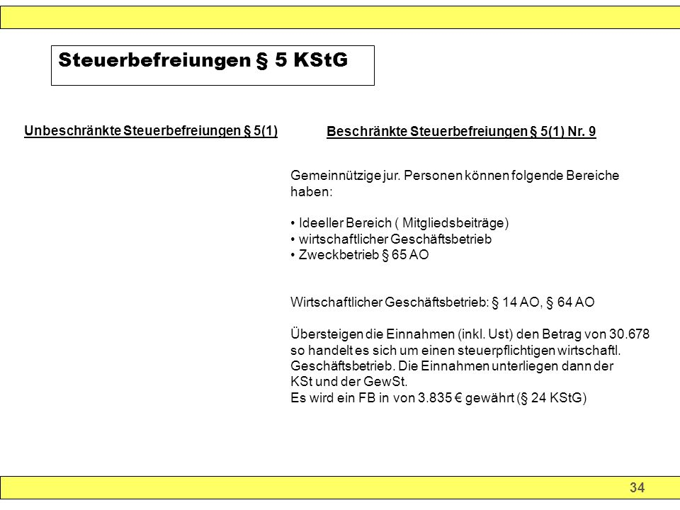 Steuerbefreiungen § 5 KStG
