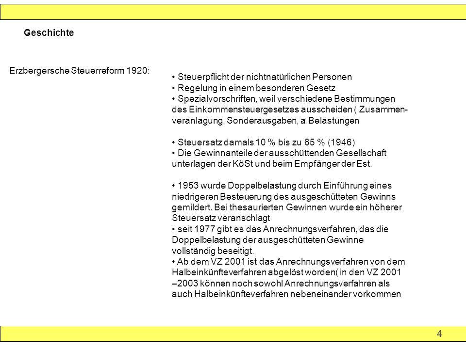 Geschichte Erzbergersche Steuerreform 1920: Steuerpflicht der nichtnatürlichen Personen. Regelung in einem besonderen Gesetz.