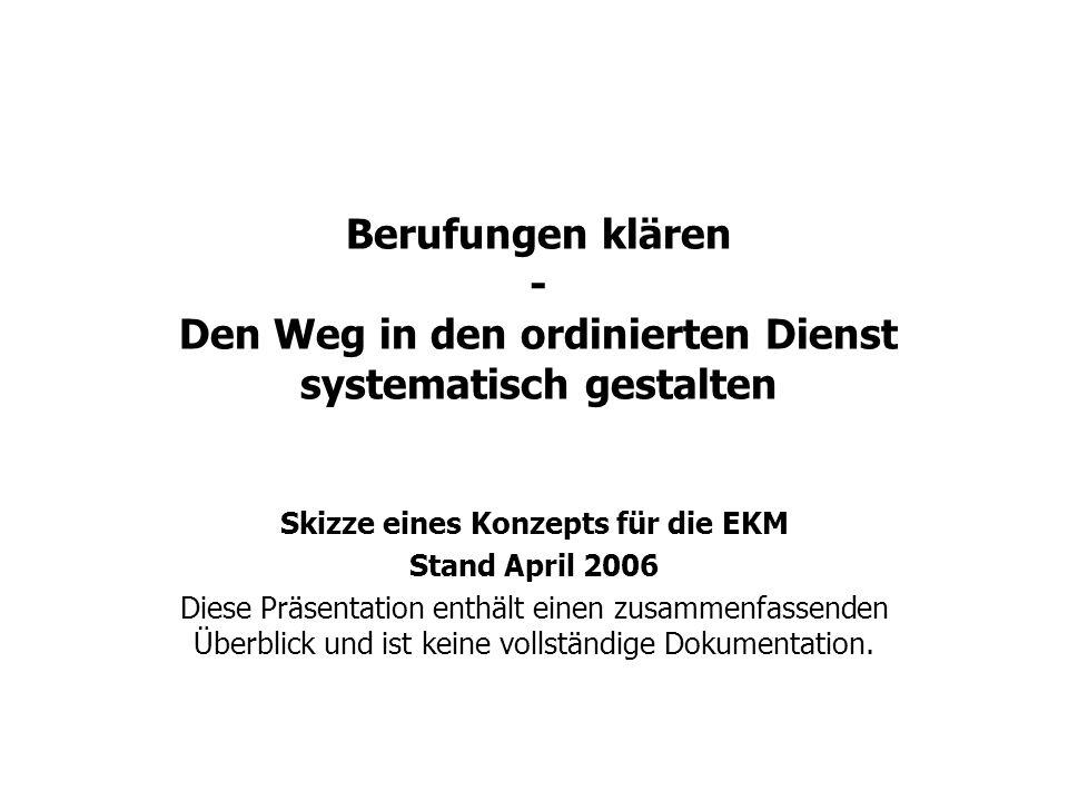 Skizze eines Konzepts für die EKM