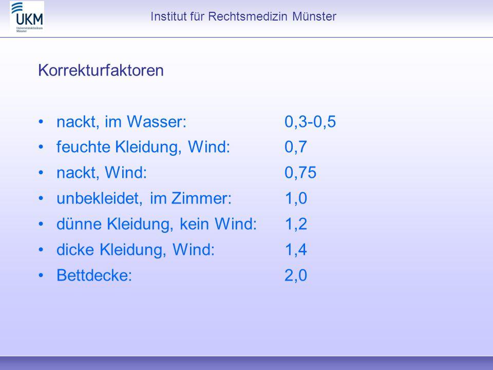 feuchte Kleidung, Wind: 0,7 nackt, Wind: 0,75