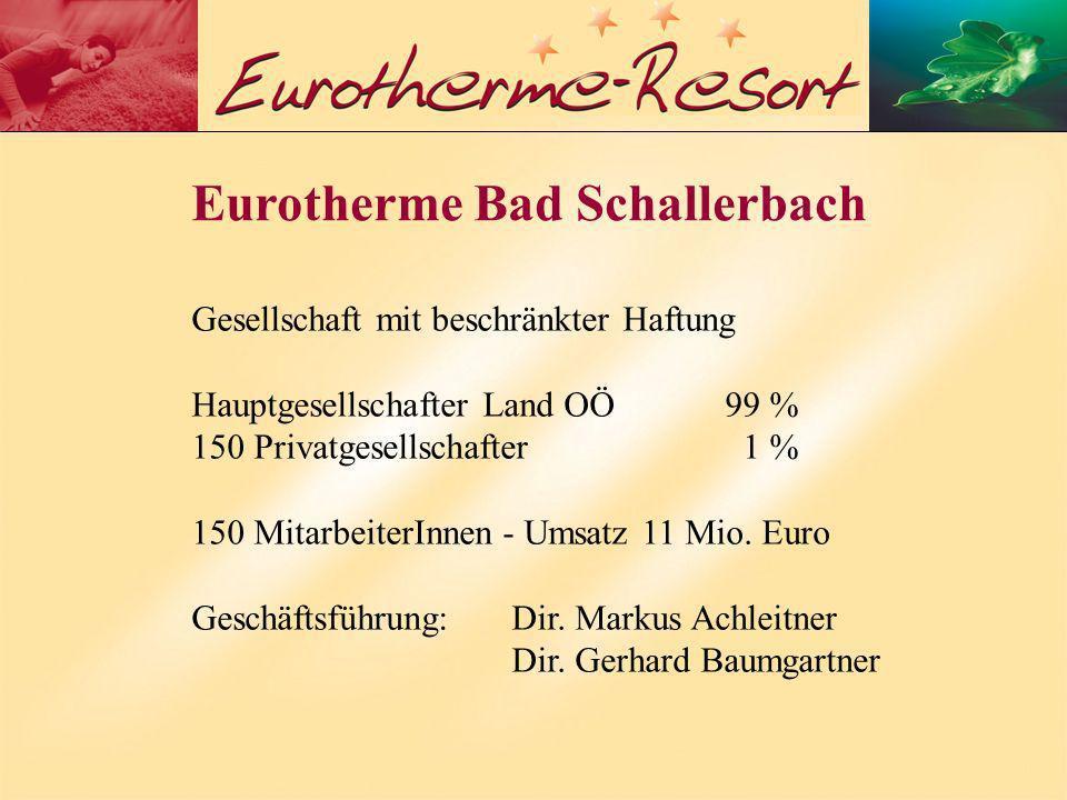 Eurotherme Bad Schallerbach