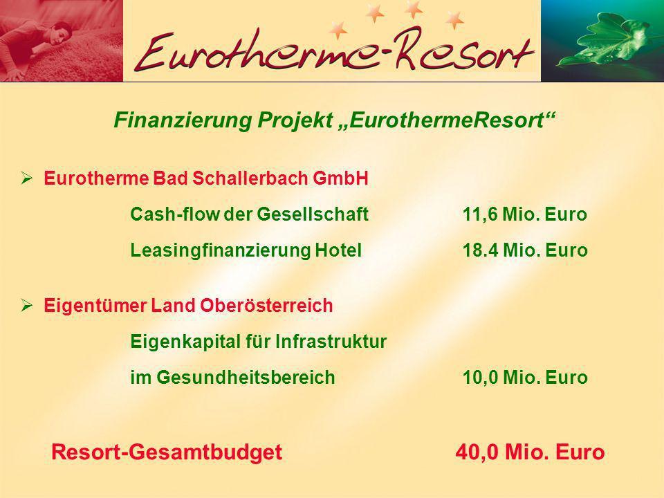 """Finanzierung Projekt """"EurothermeResort"""