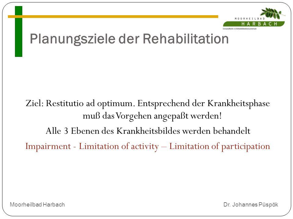 Planungsziele der Rehabilitation