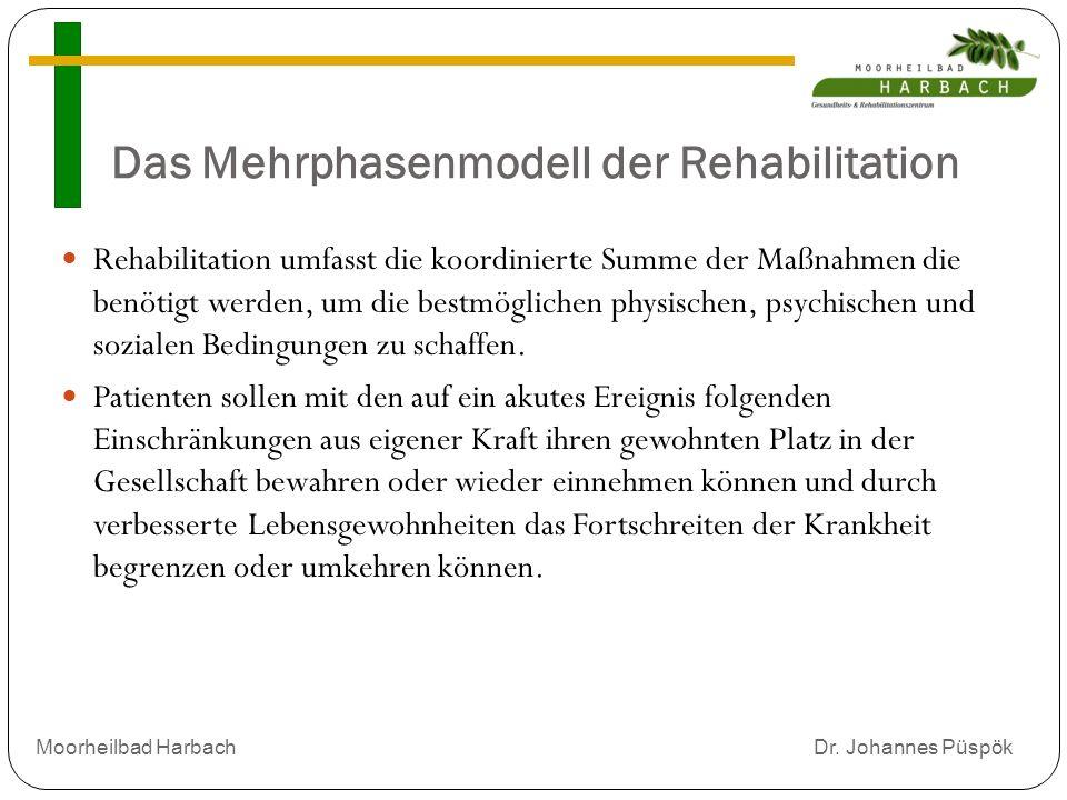 Das Mehrphasenmodell der Rehabilitation