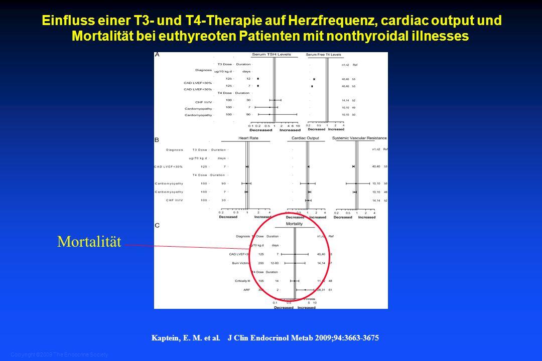 Einfluss einer T3- und T4-Therapie auf Herzfrequenz, cardiac output und Mortalität bei euthyreoten Patienten mit nonthyroidal illnesses